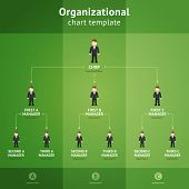 image of hierarchy  - Hierarchy diagram from chef to subordinates on a green background - JPG
