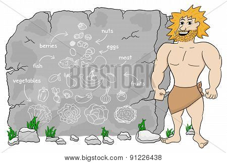 Cave Man Explains Paleo Diet Using A Food Pyramid Drawn On Stone