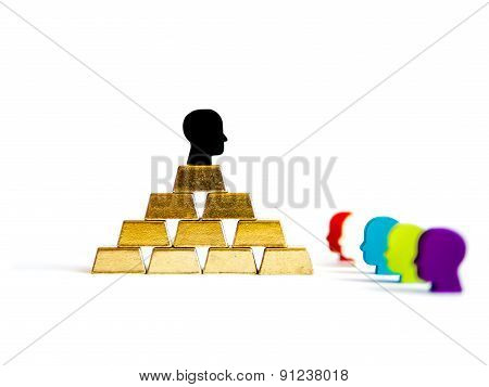 Golden Bricks: Wealth Inequality Conceptualisation Isolated