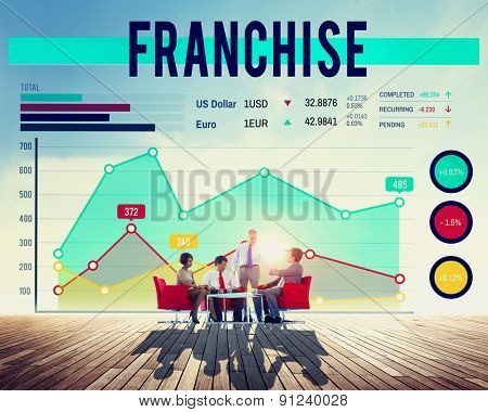 Franchise Branding Brand Marketing Copyright Concept