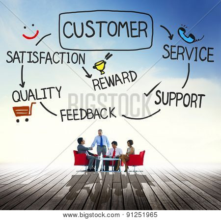 Customer Satisfaction Service Consumersim Support Concept