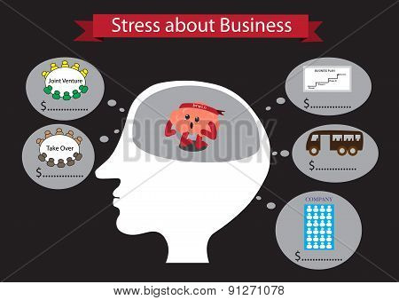 Stress About Business Inside Head