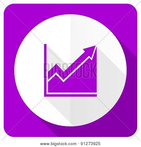 histogram pink flat icon stock sign