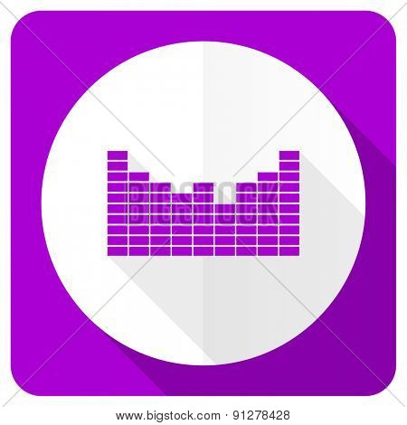 sound pink flat icon