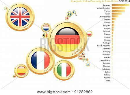 Europe In Coins Economy