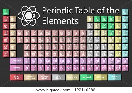 Flat design periodic table of the chemical elements on a black background. Isolated on background. Elements in flat design. The long form of the periodic table.
