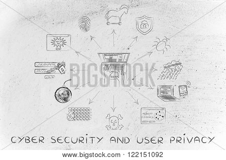 Laptop With Cyber Security And User Privacy Icons
