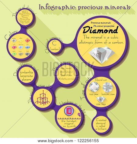 Precious minerals Diamond - informational infographic about gem stones in metaball graphic in style of flat with long shadows. Flat design infographic. Vector illustration
