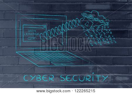 Cloud Raining Binary Code Out Of Laptop,cyber Security