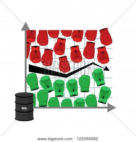 Business graph. Rise and fall of oil price. Barrel of oil. Green boxing gloves. Sstruggle of traders in securities market. Red boxing gloves. Players Exchange