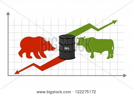 Oil Prices. Rise And Fall Of Oil Sales. Bear And Bull. Business Chart Exchange. Increase Of Green Up