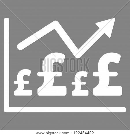Pound Financial Graph vector icon. Pound Financial Graph icon symbol. Pound Financial Graph icon image. Pound Financial Graph icon picture. Pound Financial Graph pictogram.