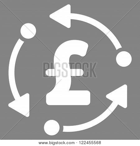Pound Rotation vector icon. Pound Rotation icon symbol. Pound Rotation icon image. Pound Rotation icon picture. Pound Rotation pictogram. Flat pound rotation icon.