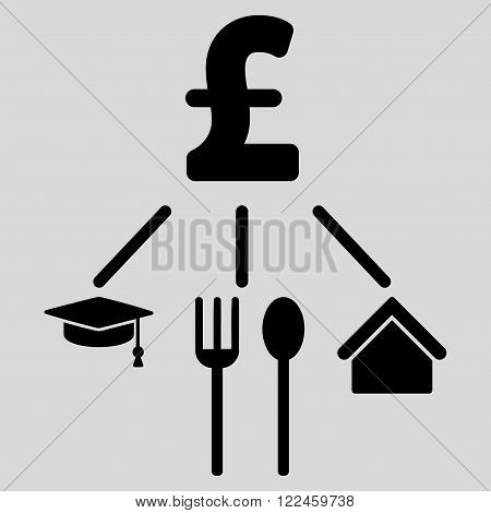 Pound Consumption Pattern vector icon. Pound Consumption Pattern icon symbol. Pound Consumption Pattern icon image. Pound Consumption Pattern icon picture. Pound Consumption Pattern pictogram.