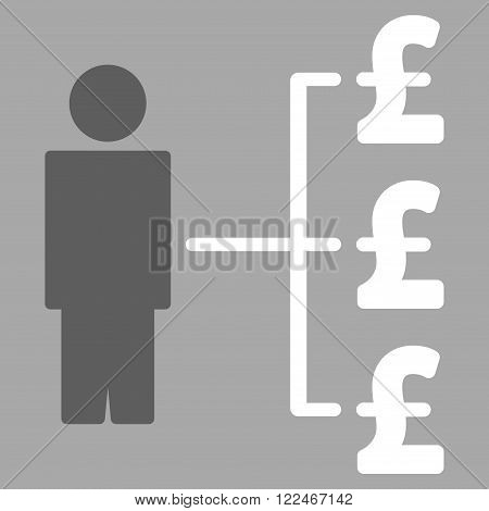 Person Pound Payments vector icon. Person Pound Payments icon symbol. Person Pound Payments icon image. Person Pound Payments icon picture. Person Pound Payments pictogram.