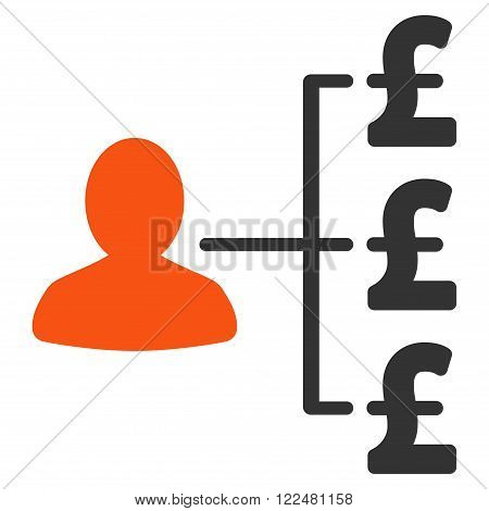 Pound Payer Relations vector icon. Pound Payer Relations icon symbol. Pound Payer Relations icon image. Pound Payer Relations icon picture. Pound Payer Relations pictogram.