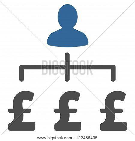Pound Collector vector icon. Pound Collector icon symbol. Pound Collector icon image.