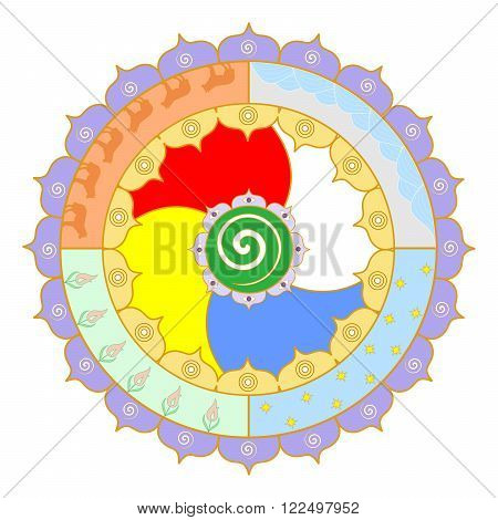 illustration of bright and beautiful mandala on the theme of esotericism.