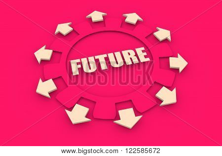 Industry theme relative concept. Arrows withing cog wheel. Future text