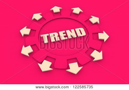 Industry theme relative concept. Arrows withing cog wheel. Trend text
