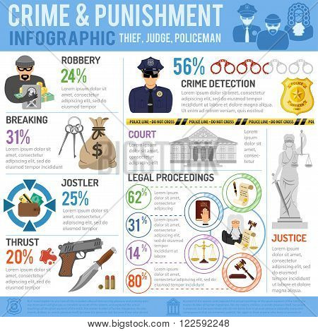 Crime and Punishment Vector Infographics with Flat Icons for Flyer, Poster, Web Site, Advertising Like Thief, Policeman, Judge, Lady Justice Statue and Court House.