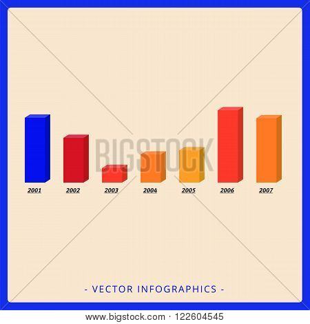 Editable template of vertical bar chart with seven columns presenting annual data changes, multicolored version