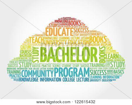Bachelor word cloud education concept, presentation background