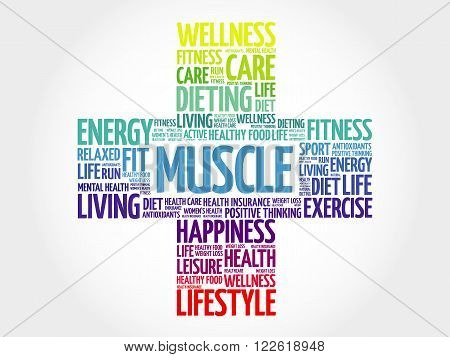 Muscle word cloud, health cross concept, presentation background