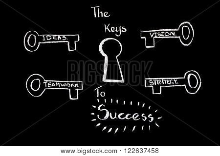 Keys to success - the elements of ideas teamwork vision and strategy as routes or keys on the road to success.