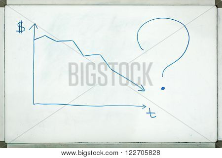 office board to draw a graph. Finding a solution to the critical financial situation