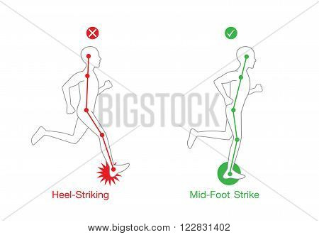 Human body part common injuries form running. This illustration about heath and sport.