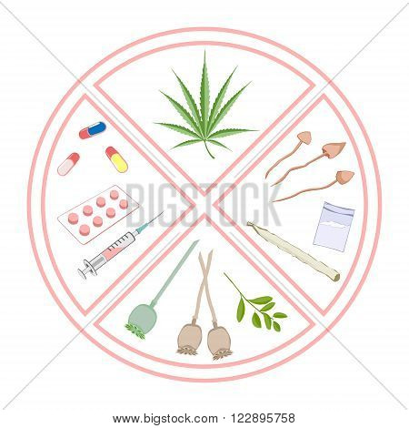 Forbidden narcotics. Logo and infographic warning. Items prohibited for transportation travel
