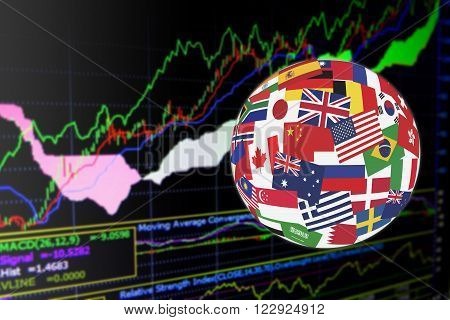 Flags globe over the display of daily stock market chart of financial instruments analysis including Ichimoku Kinko Hyo cloud analysis. Global stock market investment concept.