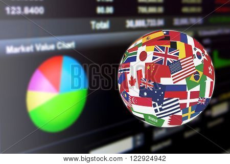 Flags globe over the display of daily stock market charts of financial instruments for fundamental analysis including pie chart. Global stock market investment concept.