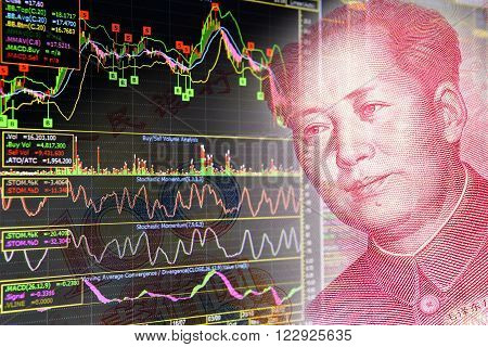 Charts of financial instruments including various type of indicator for technical analysis on the monitor of a computer together with face of Mao Zedong on RMB (Yuan) 100 bill