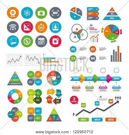 Wifi, calendar and web icons. Photo, video icons. Web camera, photos and frame signs. No flash, timer and portrait symbols. Diagram charts design.