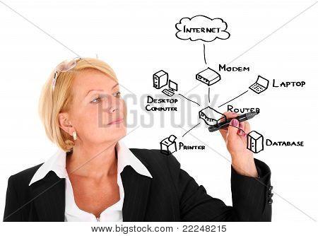 Businesswoman Drawing An Internet Diagram