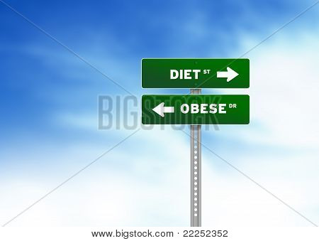 Diet And Obese Road Sign