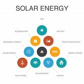 Solar Energy Infographic 10 Steps Concept.sun, Battery, Renewable Energy, Clean Energy Icons poster