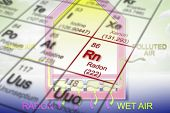 The Danger Of Radon Gas In Our Homes - Concept Image With Periodic Table Of The Elements poster