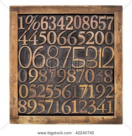 box of numbers - numerical abstract - a variety of letterpress wood type printing blocks