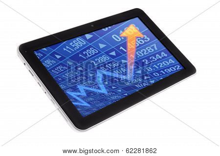 Tablet With Stock Chart Diagram Inside