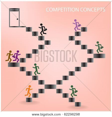 competition concepts