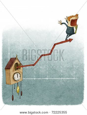 cuckoo clock financial growth chart