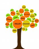 stock photo of european  - European language tree - JPG