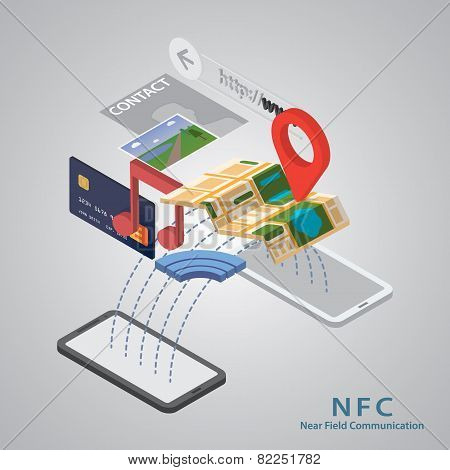 Mobile payment concept with a symbol of credit card on smartphon