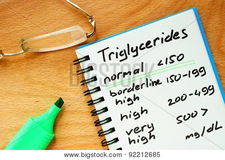 Paper with  Triglycerides level chart