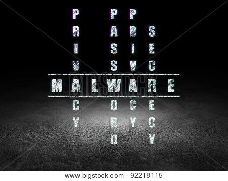 Privacy concept: word Malware in solving Crossword Puzzle