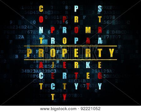 Business concept: word Property in solving Crossword Puzzle