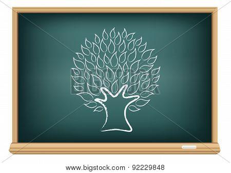 board tree